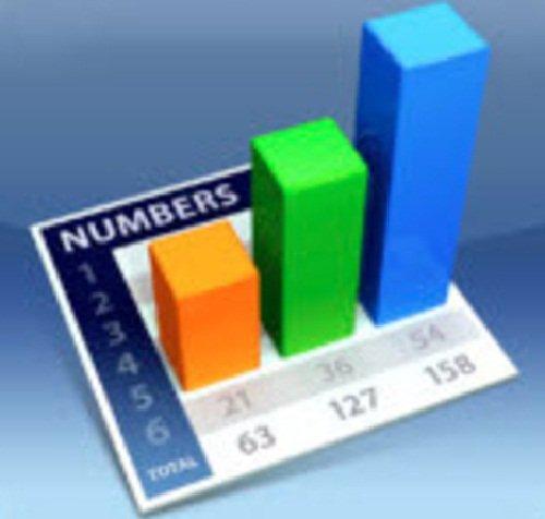 características de numbers