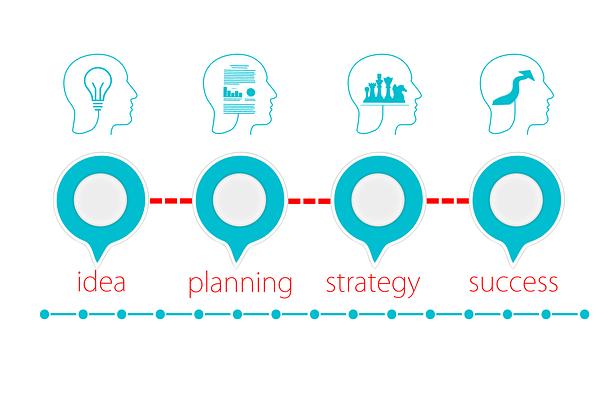 características de organización